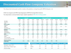 Series A Funding For Start Up Discounted Cash Flow Company Valuation Slides PDF