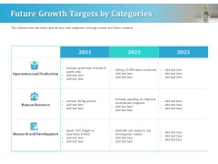 Series A Funding For Start Up Future Growth Targets By Categories Sample PDF