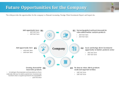 Series A Funding For Start Up Future Opportunities For The Company Topics PDF