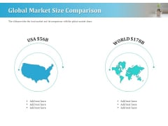 Series A Funding For Start Up Global Market Size Comparison Sample PDF