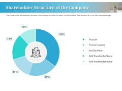 Series A Funding For Start Up Shareholder Structure Of The Company Icons PDF