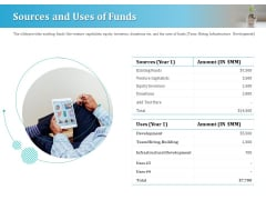 Series A Funding For Start Up Sources And Uses Of Funds Topics PDF