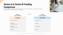 Series A To Series B Funding Comparison Ppt Pictures Show PDF