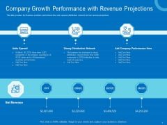 Series B Funding For Startup Capitalization Company Growth Performance With Revenue Projections Summary PDF