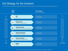 Series B Funding For Startup Capitalization Exit Strategy For The Investors Rules PDF