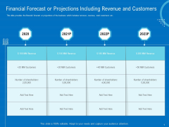 Series B Funding For Startup Capitalization Financial Forecast Or Projections Including Revenue And Customers Icons PDF