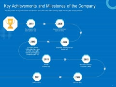 Series B Funding For Startup Capitalization Key Achievements And Milestones Of The Company Structure PDF