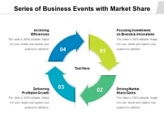 Series Of Business Events With Market Share Ppt PowerPoint Presentation Summary Outline PDF