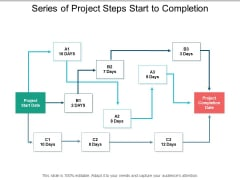 Series Of Project Steps Start To Completion Ppt PowerPoint Presentation Outline Portfolio