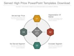 Served High Price Powerpoint Templates Download