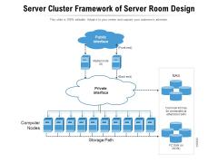 Server Cluster Framework Of Server Room Design Ppt PowerPoint Presentation Gallery Backgrounds PDF