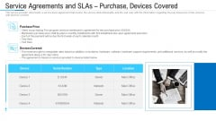 Service Agreements And SLAS Purchase Devices Covered Ppt Images PDF