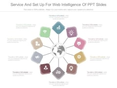 Service And Set Up For Web Intelligence Of Ppt Slides
