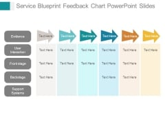 Service Blueprint Feedback Chart Powerpoint Slides