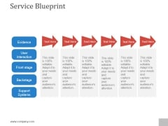 Service Blueprint Ppt PowerPoint Presentation Example File