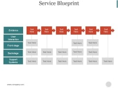 Service Blueprint Ppt PowerPoint Presentation Good