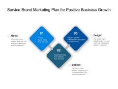 Service Brand Marketing Plan For Positive Business Growth Ppt PowerPoint Presentation File Layouts PDF
