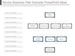 Service Business Plan Example Powerpoint Ideas