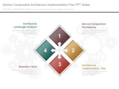 Service Composition Architecture Implementation Plan Ppt Slide