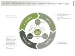 Service Concept Elements For Service Development Powerpoint Slide Designs