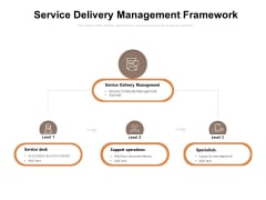 Service Delivery Management Framework Ppt PowerPoint Presentation Portfolio Example Topics PDF