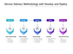 Service Delivery Methodology With Develop And Deploy Ppt PowerPoint Presentation Summary Graphics Template