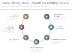 Service Delivery Model Template Presentation Pictures