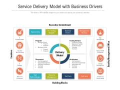 Service Delivery Model With Business Drivers Ppt PowerPoint Presentation Pictures Gridlines PDF