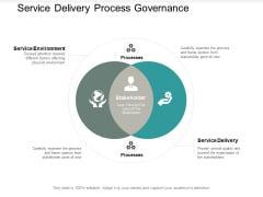 Service Delivery Process Governance Ppt PowerPoint Presentation Layouts Slide Portrait