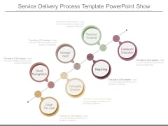 Service Delivery Process Template Powerpoint Show
