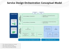 Service Design Orchestration Conceptual Model Ppt PowerPoint Presentation Gallery Rules PDF