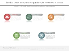 Service Desk Benchmarking Example Powerpoint Slides