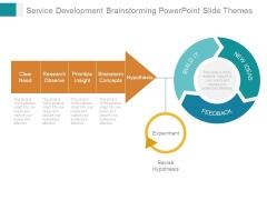 Service Development Brainstorming Powerpoint Slide Themes