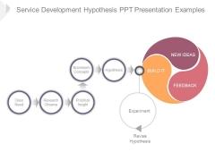 Service Development Hypothesis Ppt Presentation Examples