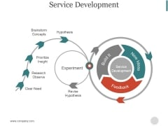 Service Development Ppt PowerPoint Presentation Example File