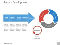 Service Development Ppt PowerPoint Presentation Graphics