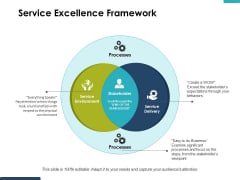 Service Excellence Framework Ppt PowerPoint Presentation Gallery Picture