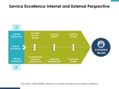 Service Excellence Internal And External Perspective Ppt PowerPoint Presentation Gallery Graphics