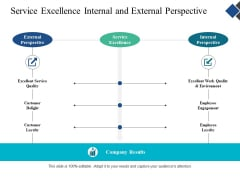Service Excellence Internal And External Perspective Ppt Powerpoint Presentation Slides
