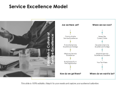 Service Excellence Model Ppt PowerPoint Presentation Inspiration Graphic Images