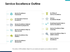 Service Excellence Outline Ppt PowerPoint Presentation Show Example Introduction
