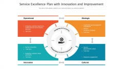 Service Excellence Plan With Innovation And Improvement Ppt PowerPoint Presentation Pictures Examples PDF