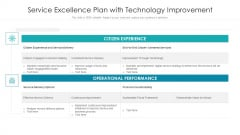 Service Excellence Plan With Technology Improvement Ppt PowerPoint Presentation File Formats PDF