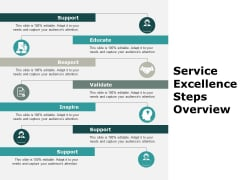 Service Excellence Steps Overview Ppt Powerpoint Presentation Icon Demonstration