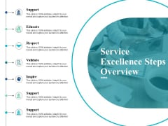 Service Excellence Steps Overview Ppt Powerpoint Presentation Outline Backgrounds