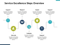 Service Excellence Steps Overview Ppt PowerPoint Presentation Professional