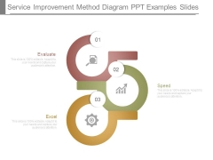 Service Improvement Method Diagram Ppt Examples Slides