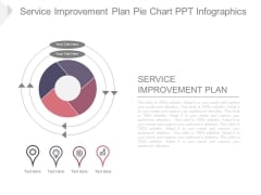 Service Improvement Plan Pie Chart Ppt Infographics