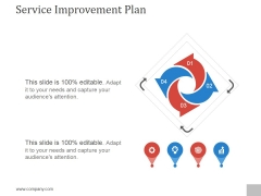 Service Improvement Plan Ppt PowerPoint Presentation Slides