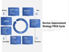 Service Improvement Strategy Pdca Cycle Ppt PowerPoint Presentation Infographics Infographic Template PDF